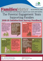 Families matter issue 48