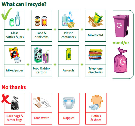 What can we recycle at home - Occuvite coupon