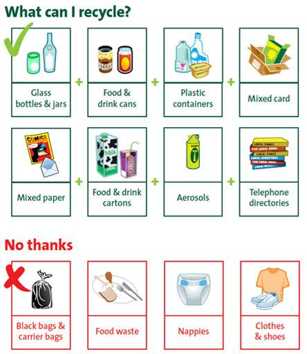 Recycling sacks and purple bin recycling for How can i recycle things at home